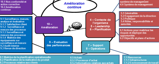 the iso 9001 2015 implementation handbook pdf