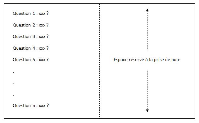 Exemple de mémo de prise de note pour l'audit