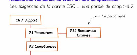 ISO 9001 v 2015 – Episode 3 : Michel Poussier décrypte en images les exigences normatives sur les Ressources Humaines